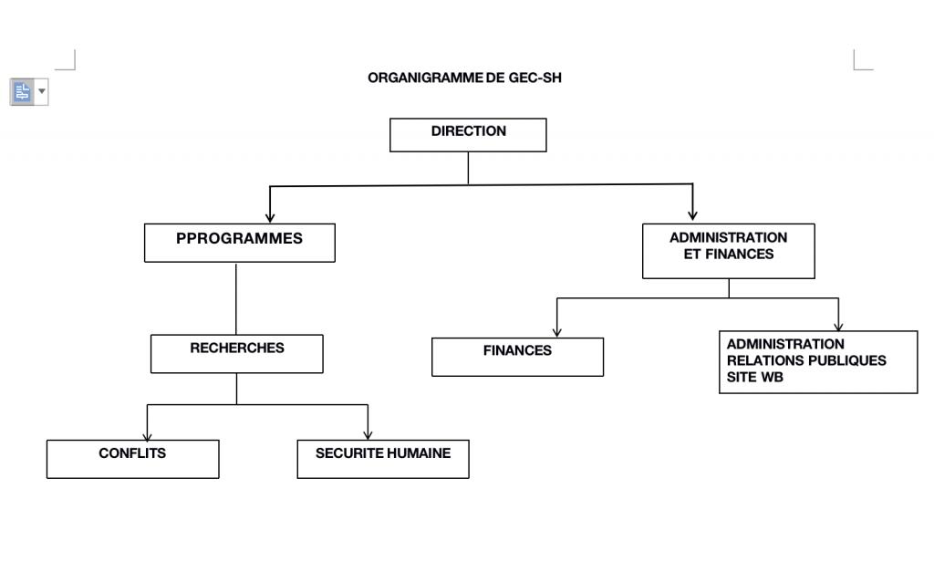 ORGANIGRAMME DE GEC-SH 1